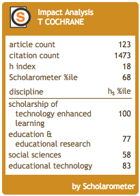 Scholarometer a research impact tool