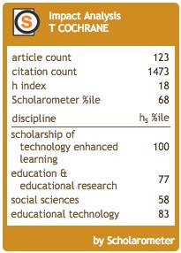 scholarometer2016-12-14tcochrane